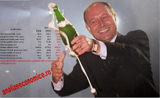 Cum a evoluat economia în cele două mandate ale lui Băsescu