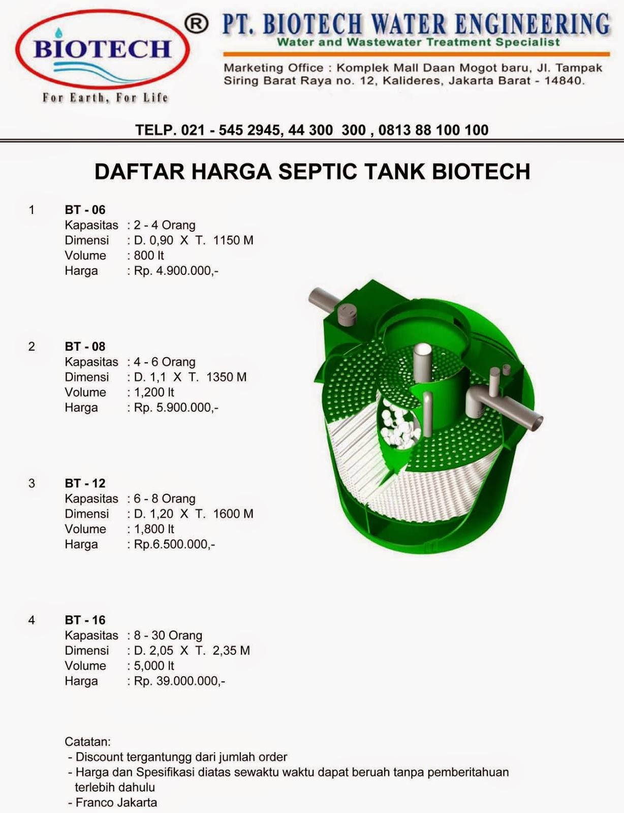 daftar harga septic tank biotech bt series, price list spiteng biotek, jual, biofive, biogift