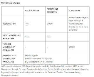 Singapore Library membership charges