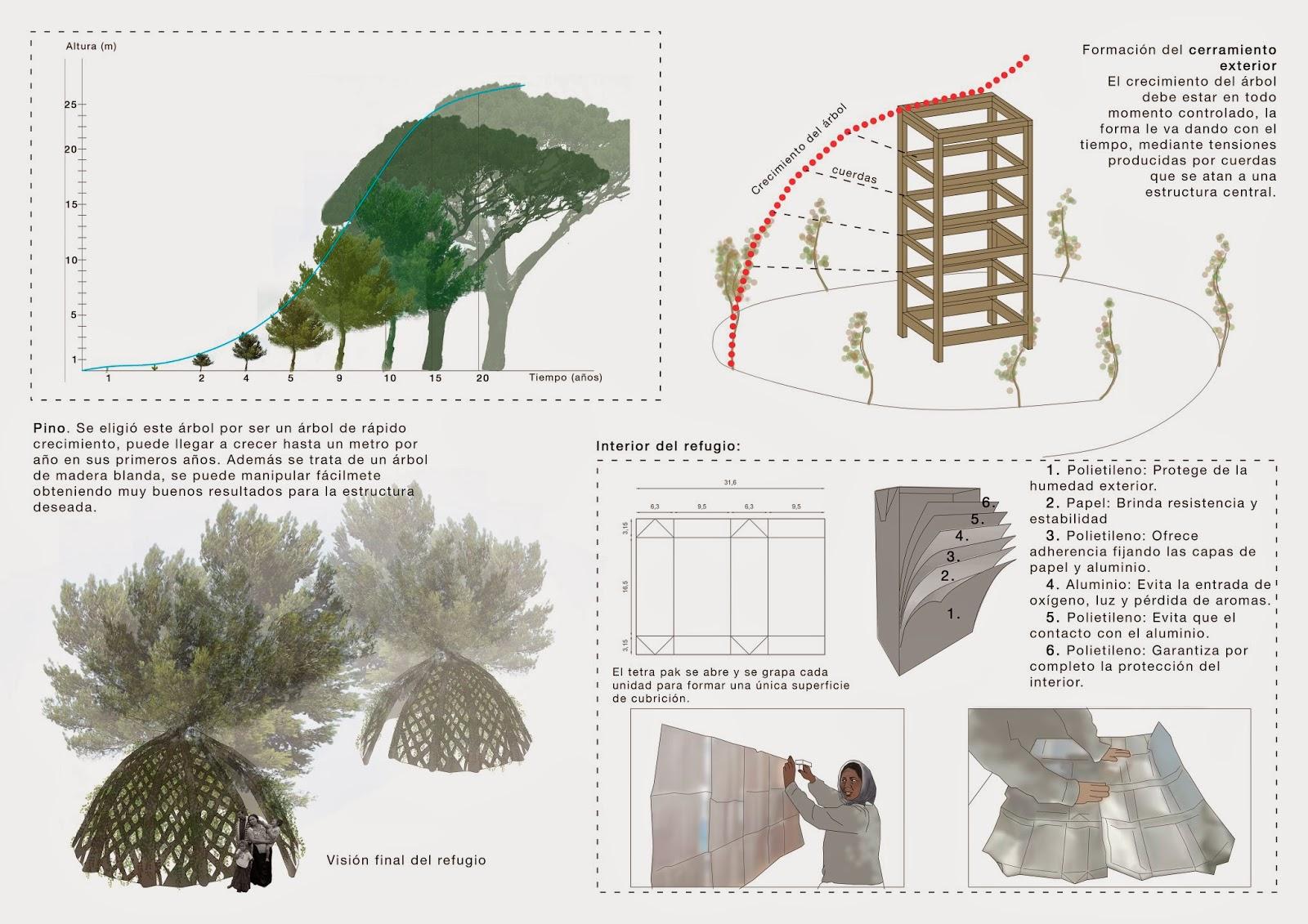 Destino marsella arquitectura y mestizaje 10 nuevos for El concepto de arquitectura