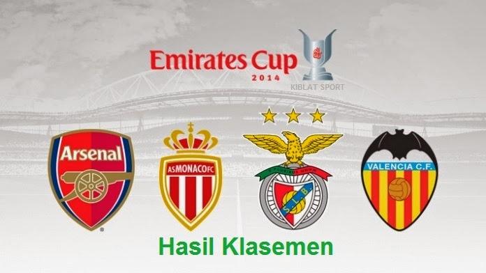 Hasil Klasemen Emirates Cup 2014