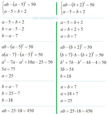 Как найти площадь прямоугольника. Решение системы уравнений. Математика для блондинок.