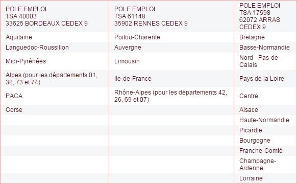 bulletin de salaire pole emploi