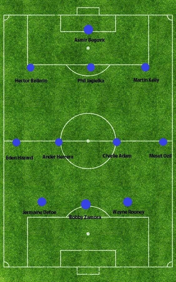 Premier League 2014-2015: Team of the 31st week