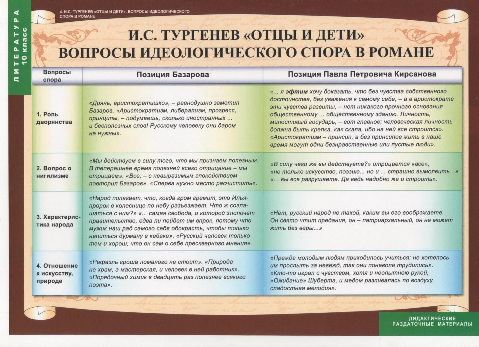 Николай петрович кирсанов характеристика с цитатами