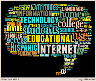 Word cloud of the article: The Digital Divide-Hispanic college students' views of educational uses of the Internet