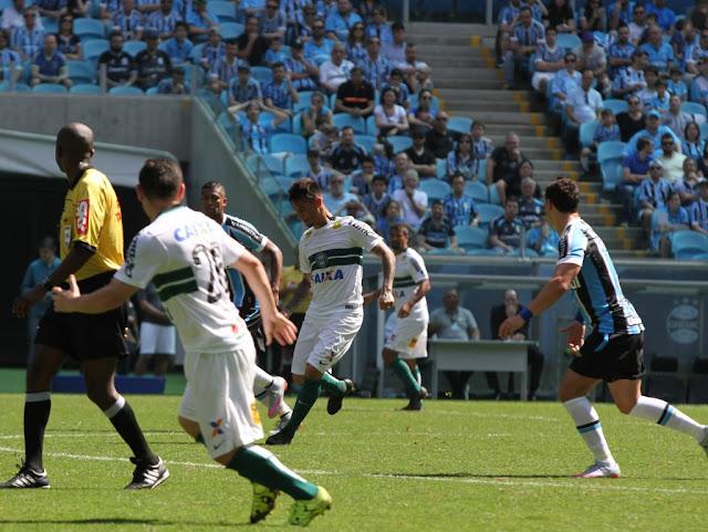 No último domingo, o Coritiba empatou em 0 a 0 com o Grêmio (Foto: Divulgação/Coritiba F.C.)