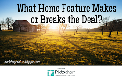 What Home Feature Makes or Breaks the Deal?