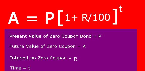 Zero Coupon Bonds M.A AUDITS & AC...