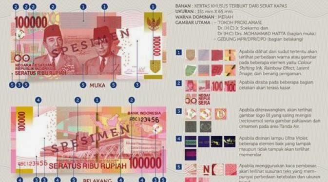 Uang NKRI Baru 2014 Indonesia Pecahan 100 ribu Rupiah