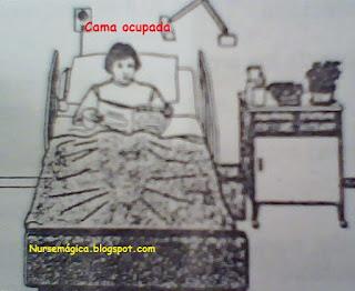 Nursem gica camas hospitalarias for Cama ocupada