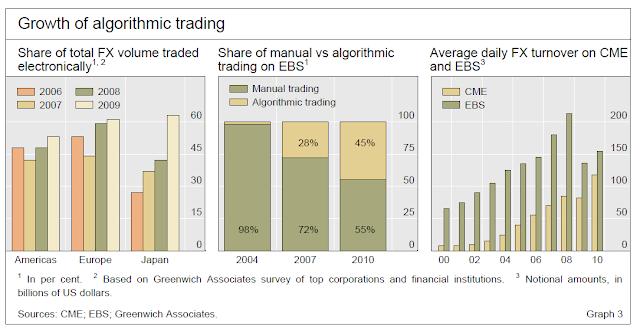 Deutsche bank fx algorithmic trading