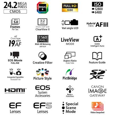 EOS Rebel T6i Software Download