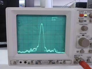 Analizador de Espectro, Sirve, Para, Electrónica