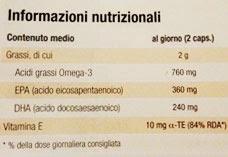valori nutrizionali e dosaggio