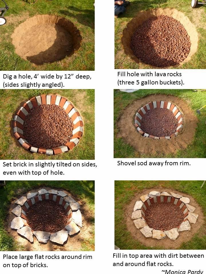 choosing a rug material