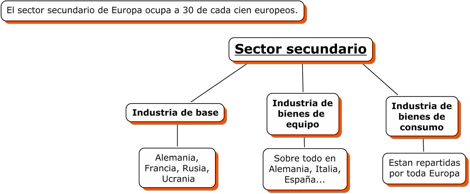 El Mundo De Germán: marzo 2013