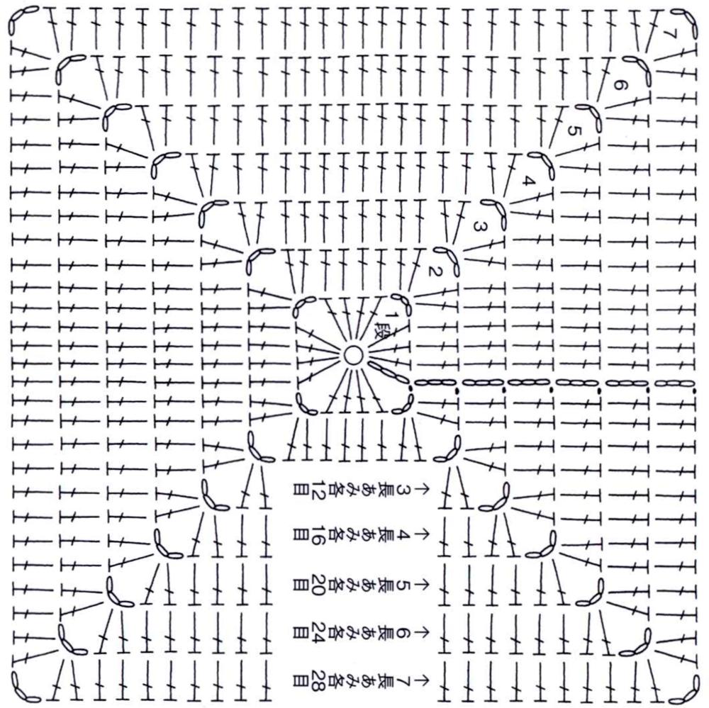 Кухонная прихватка крючком — подробные схемы вязания