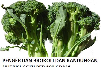 Pengertian Brokoli dan Kandungan Nutrisi Per 100 gm