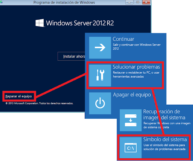 Windows: Administrador del dominio reset password
