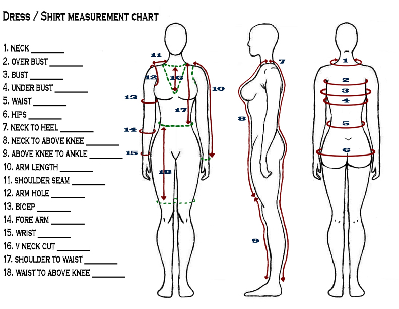 1. Scope. These tables list body measurements of adult female misses figure Type sizes 00 through Although these are body measurements, they can be used as a baseline in designing apparel for Missy in this size range when considering such factors as fabric type, ease for body .