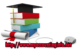 Reasons to use accounting information system