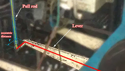 Lever with eccentric pull rod connecting point