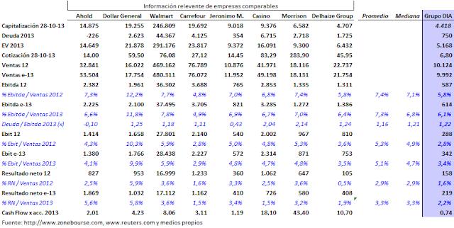Datos+relevantes+Operadores+281013.png