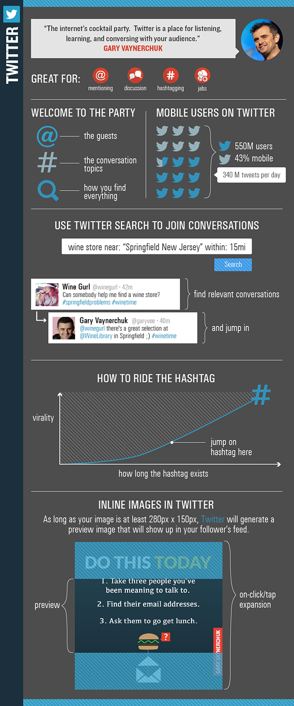 How to Use Twitter Like an Expert - infographic