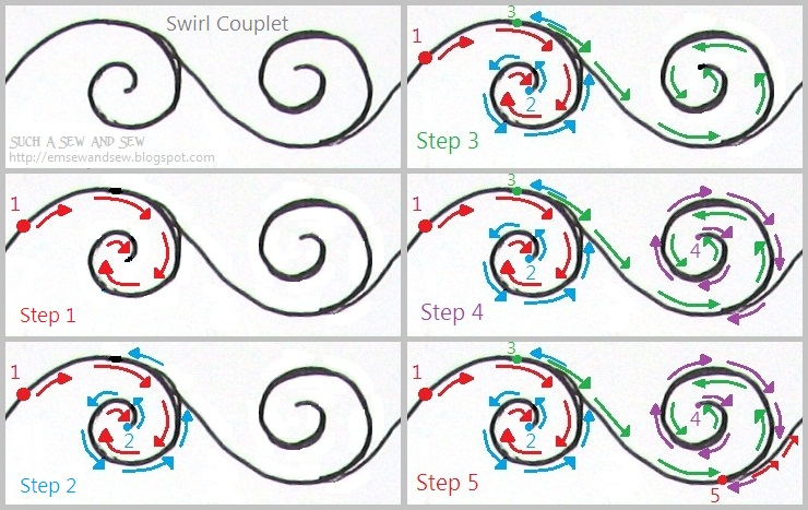 Such A Sew And Sew Free Motion Swirls A Tutorial