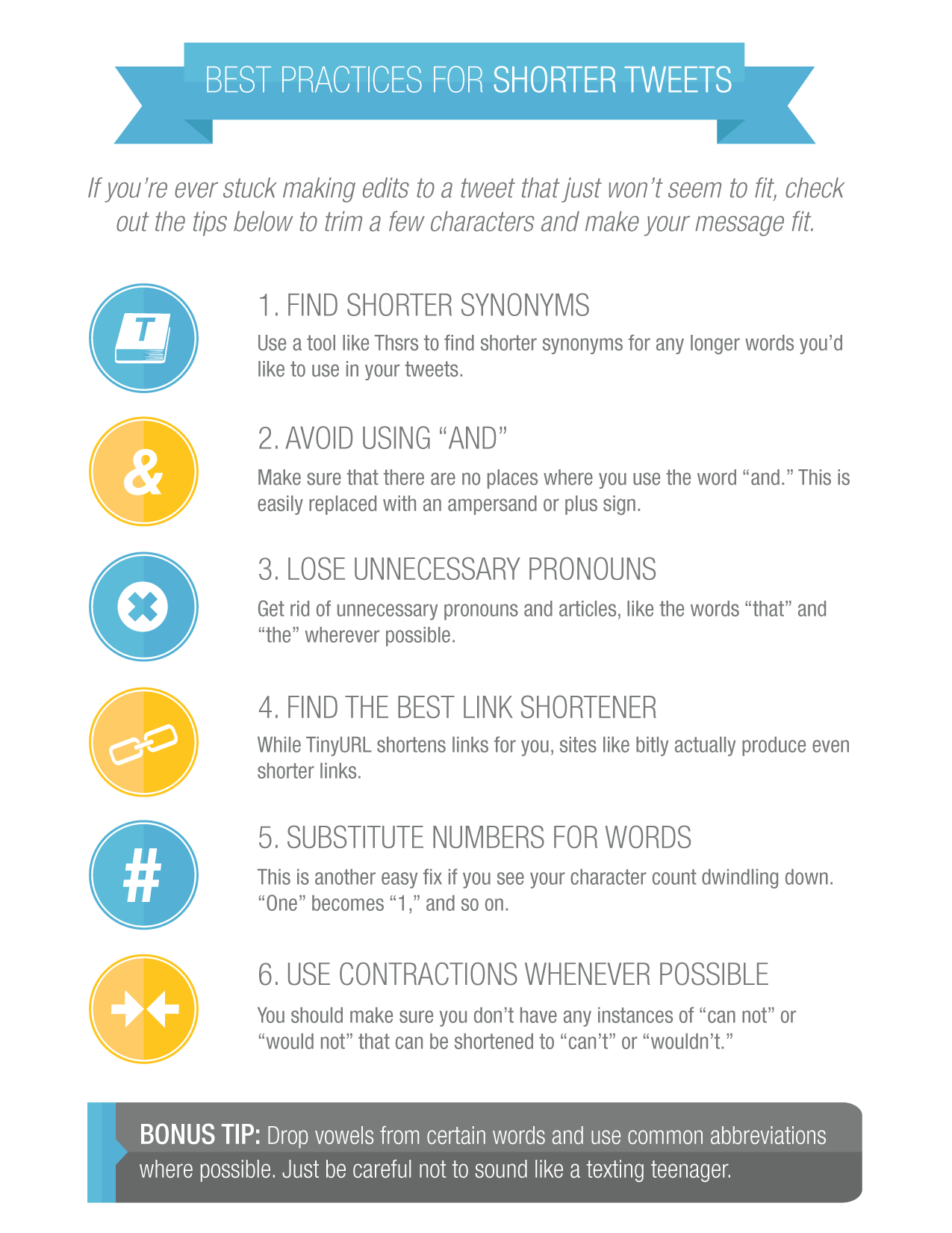 Best Practices For Shorter Tweets - infographic - how to craft/write short tweets