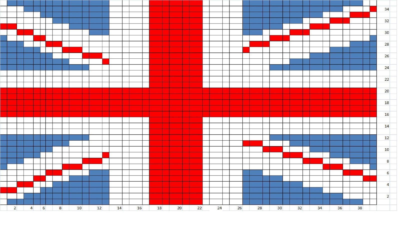 Crochet Pattern Union Jack : FitzBirch Crafts: Cool Britannia Crochet Cushion Cover