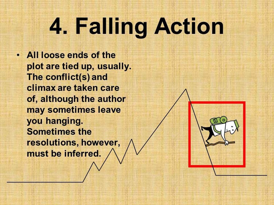 The Falling Action And Resolution Of on Reading Worm