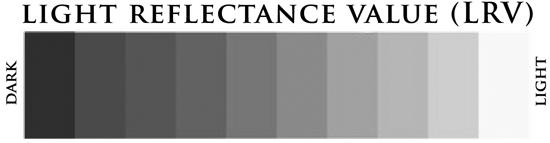 Bonnieprojects choosing paint colors for Lrv paint color chart