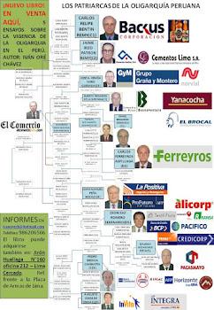 PÁGINA OFICIAL DE INVESTIGACIONES SOBRE LA OLIGARQUÍA PERUANA. HAGA CLICK EN EL GRÁFICO