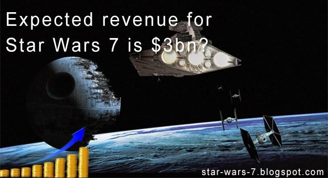 star wars episode 7 gross revenue