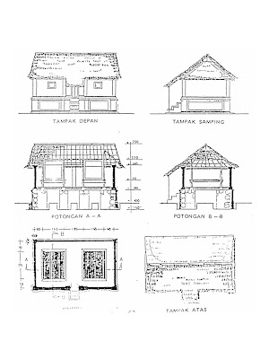 Mawacara bali for What architectural style is my house quiz