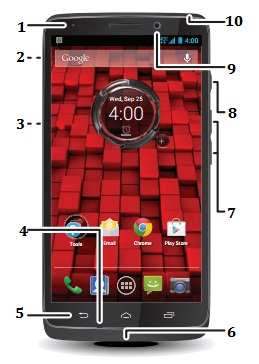 Motorola Droid Ultra user manual pdf download