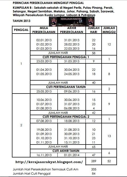 Penggal Persekolahan Bagi Sekolah-Sekolah Negeri Kumpulan B