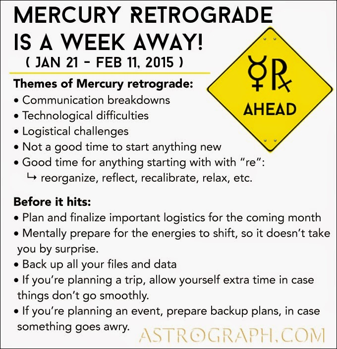 Mercury retrograde dates in Perth