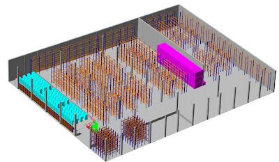 Fases para el diseño de una almacén