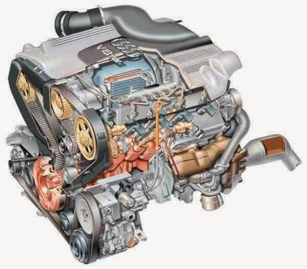 تحديد الأعطال من أصوات المحرك,اصلاح اعطال السيارات, اعطال المحرك, السيارات, ميكانيكا السيارات,