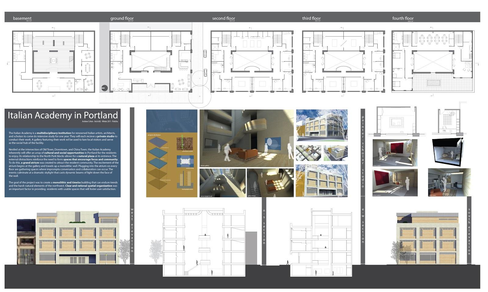 Architecture video presentation software