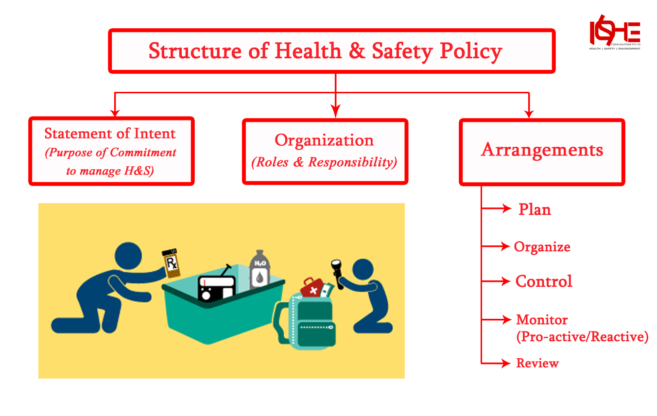 organizational safety and health administration Msha organizational chart contact msha print  mine safety and health administration 201 12th street south, suite 401 arlington, va 22202-5450 wwwmshagov tty.