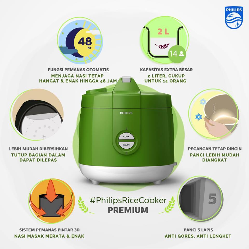 Philips Rice Cooker Hd 3118 Biru Best Buy Indonesia 2l Basic Green Hd3118 30 Free Sunlight Terbaru Menghadirkan Inovasi Untuk Konsumen Seuntai Kata Dan Tulisan