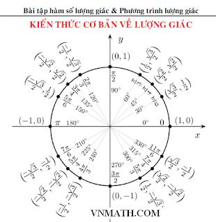 Bài tập, Hàm số lượng giác , phương trình lượng giác