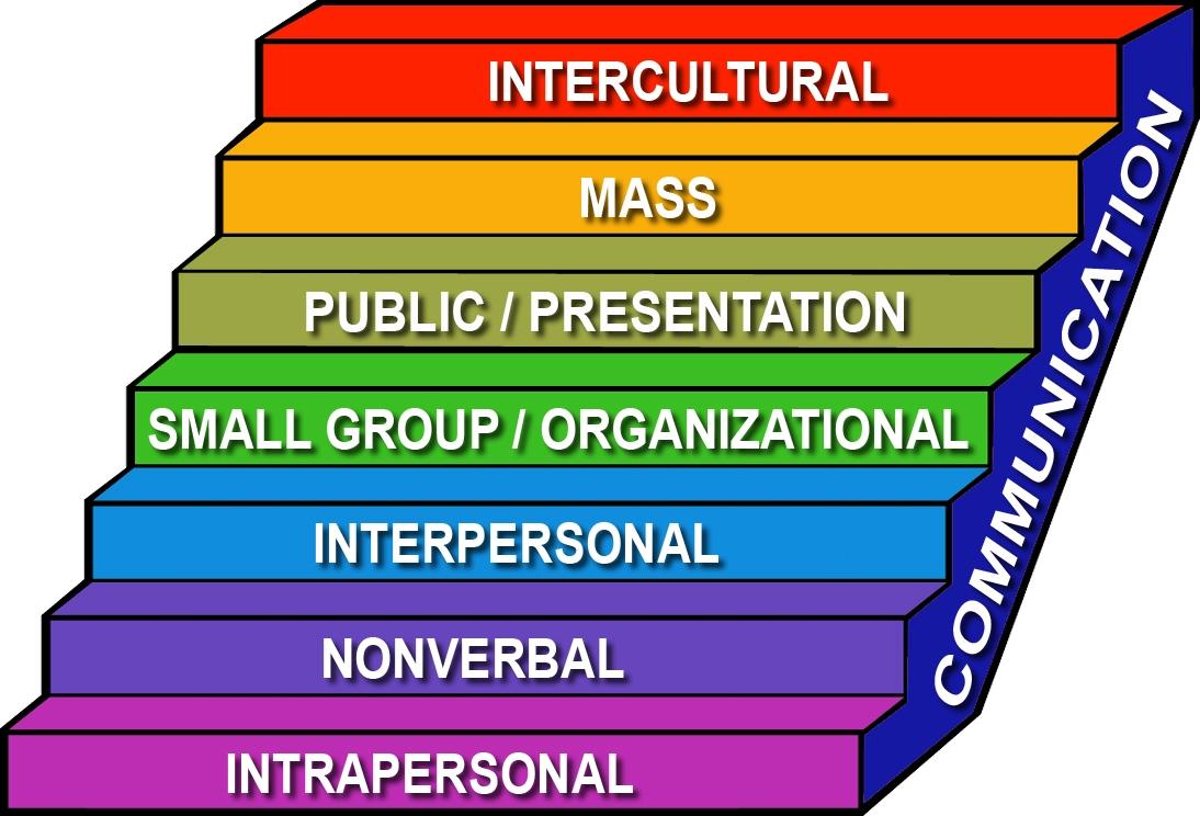 cm202 mass media and broadcasting unit Course syllabus - enseirb course syllabus 23/05/2016 - 04:49:01 1 course syllabus electronics semester 10 module ue intitulÉ c0-a projet de fin d'etudes (stage de 3ème année) coef.