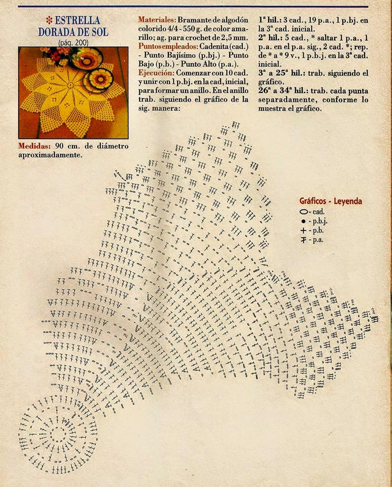 """Carpeta """"Estrella dorada de sol"""" tejida al crochet paso a paso en español"""