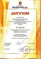 """Диплом международного интернет-конкурса блогов  """" Творческая мастерская 2.0"""""""