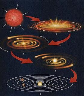 proses pembentukan bumi dan tata surya
